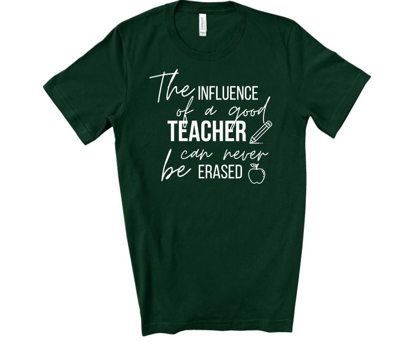 The Influence Of A Good Teacher Mockup